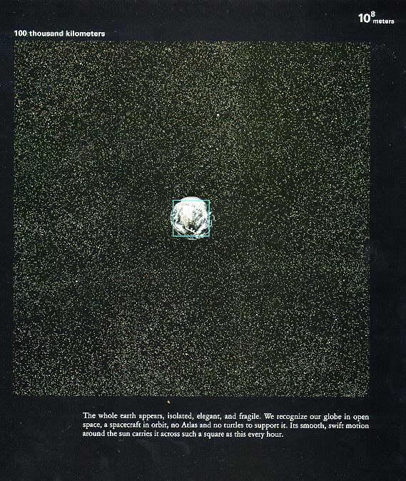 令人震撼的宏观宇宙和微观世界图示