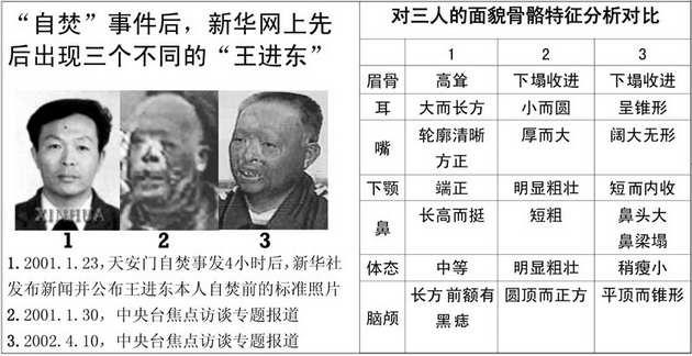 """天安门自焚中的主角""""王进东""""是假扮的"""