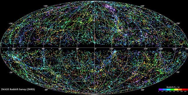最新最完整的宇宙3D图让人大开眼界