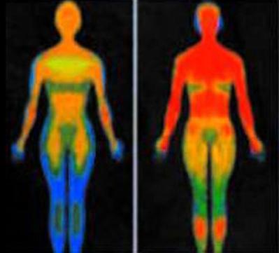 俄科学家拍摄:人体能量场与灵魂