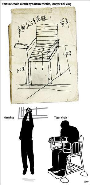 国际特赦组织:老虎凳、狼牙棒…  严刑逼供在中国仍是常态