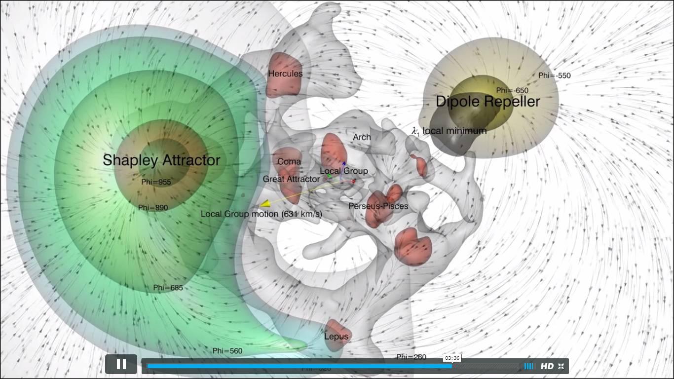 神秘力量推动  银河系时速10万公里穿行宇宙(组图)